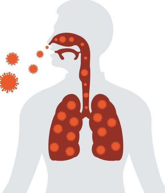 Monoclorammina per la prevenzione del rischio Legionellosi